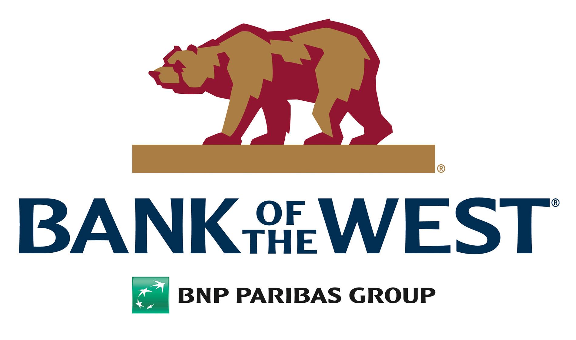 cfd bank